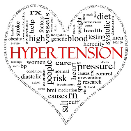 hypertension: A black and red heart shaped word cloud concept around the word Hypertension including words such as reading, control, doctor, rx and more.