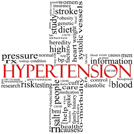A black and red cross shaped word cloud concept around the word Hypertension including words such as reading, control, doctor, rx and more.