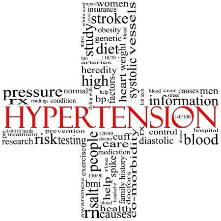 hipertension: Una forma de cruz concepto de nube de palabras en negro y rojo alrededor de la palabra hipertensi�n incluyendo palabras como la lectura, el control m�dico, rx y mucho m�s.