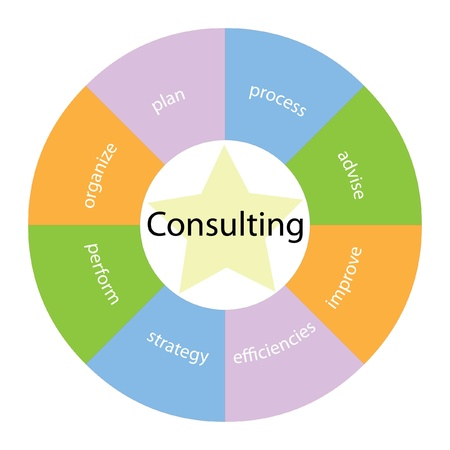 advise: A circular consulting concept with great terms around the center including organize, plan, process, advise, perform, strategy, efficiencies, and improve with a yellow star in the middle. Illustration