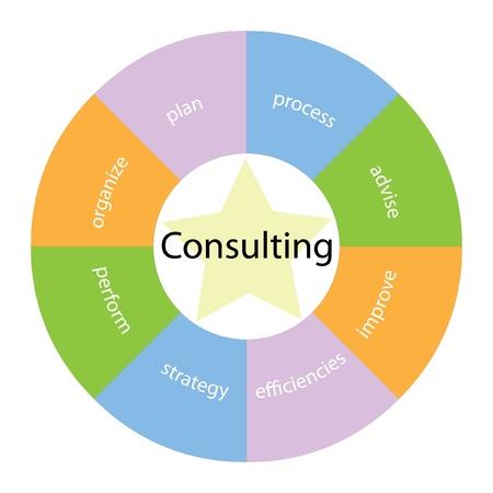 Een cirkelvormige consulting concept met grote termen rond het centrum met inbegrip van organiseren, plannen, proces, adviseren, uitvoeren, strategie, efficiëntie en verbeteren met een gele ster in het midden. Stock Illustratie