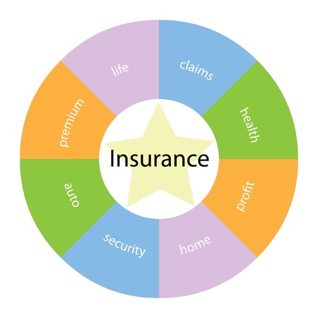 A circular insurance concept with great terms around the center  Stock Vector - 14742688