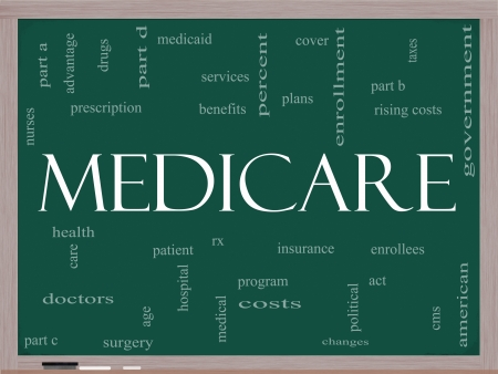 medicare: Medicare Word Cloud Concept on a Blackboard with great terms