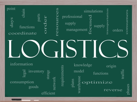 Logistics Word Cloud Concept on a Blackboard with great terms such as resources, supply, optimize, model, orders, network and more photo