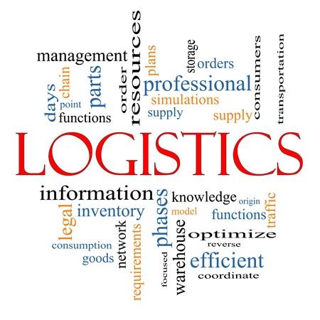 Concept Logistique Word Cloud avec d'excellentes conditions telles que les plans, les ressources, l'approvisionnement, l'optimisation, le modèle, les commandes, les réseaux et les plus Banque d'images - 14851147