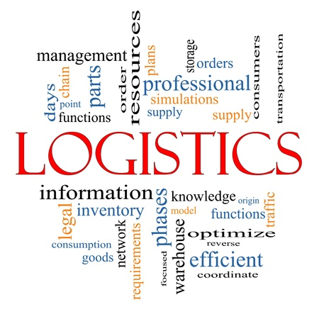 Logistics Word Cloud Concept with great terms such as plans, resources, supply, optimize, model, orders, network and more photo
