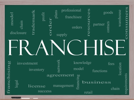 Franchise Word Cloud Concept on a Blackboard with great terms such as model, network, professional, partner, chain, management and more photo