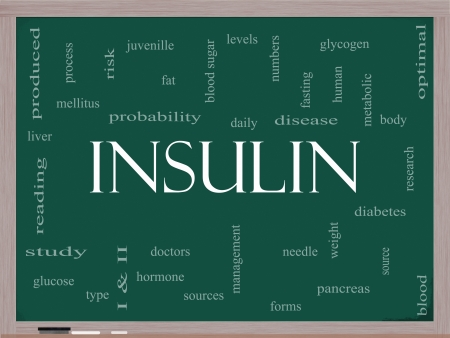 Insulin Word Cloud Concept on a Blackboard with great terms such as diabetes, risk, blood, weight, pancreas, source and more. photo