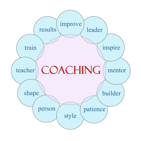 Coaching concept circular diagram in pink and blue with great terms such as improve, leader, inspire, mentor, results and more.