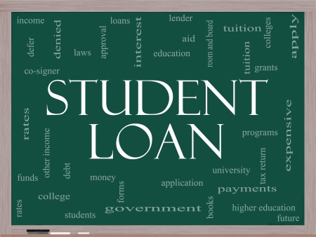Student Loan Word Cloud Concept on a Blackboard with great terms such as education, tuition, grants, application, college, loans and more. photo