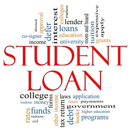 Student Loan Word Cloud Concept met grote termen zoals onderwijs, geldschieter, collegegeld, beurzen, toepassing, universiteit, leningen en nog veel meer.
