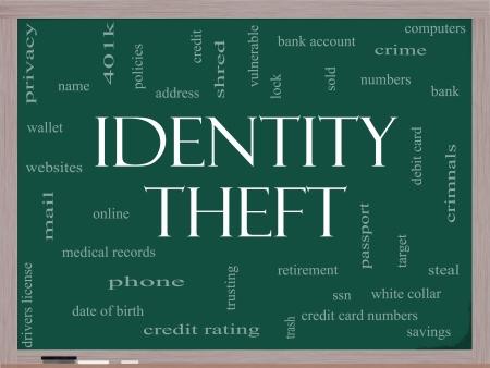 Identity Theft Word Cloud Concept op een schoolbord met grote termen als privacy, bank, rekening, nummers, creditcards en meer.