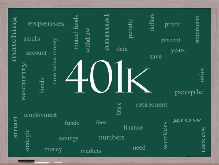 401k Word Cloud Concept on a Blackboard with great terms such as retirement, account, stocks, bonds and more. photo