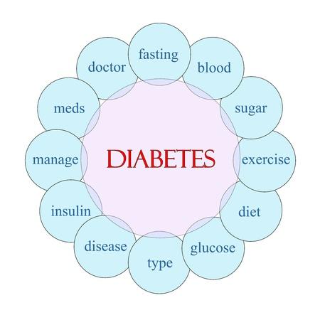 diabetes: Diabetes diagrama circular concepto en rosa y azul con los t�rminos de calidad, como la insulina, la glucosa, sangre, az�car y m�s.