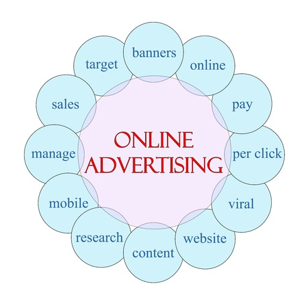 Online Advertising concept circular diagram in pink and blue with great terms such as pay per click, banners, viral, website and more. Stock Photo - 15516828