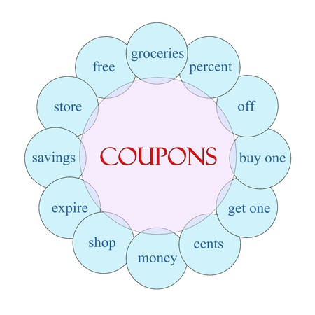 Coupons concept circular diagram in pink and blue with great terms such as  and more. photo