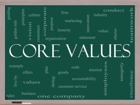 nucleo: Core Values ??nube de la palabra Concept on a Blackboard con t�rminos de calidad, como la misi�n, declaraci�n, �tica, visi�n, c�digo y mucho m�s.