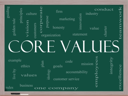 Core Values Word Cloud Concept on a Blackboard with great terms such as mission, statement, ethics, vision, code and more.