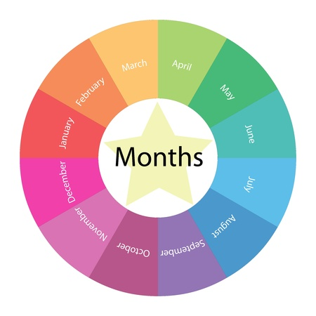 A circular Calendar Months concept with great terms around the center including  January, March and all others with a yellow star in the middle Stock Photo - 15571985