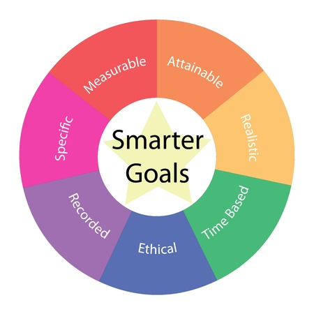 Smarter Goals circular concept with great terms around the center including specfic, measurable, attainable, relevant, time bound with a yellow star in the middle Stock Photo - 15571988
