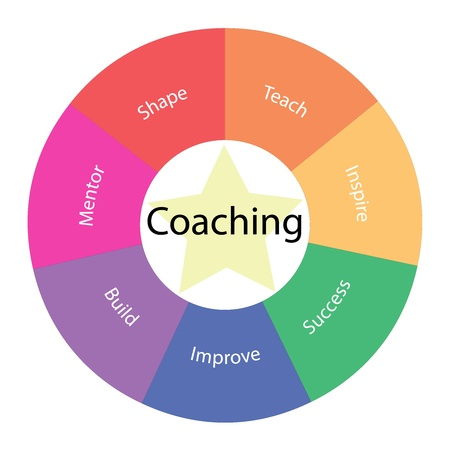Coaching ronde concept met grote termen rond het centrum met mentor, vorm, te onderwijzen, te inspireren en succes met een gele ster in het midden Stockfoto