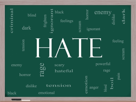 ignorant: Hate Word Cloud Concept on a Blackboard with great terms such as dark, ignorant, feelings, dislike and more.
