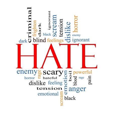 Hate Word Cloud Concept with great terms such as dark, ignorant, feelings, dislike and more. photo