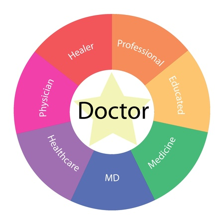 A Doctor circular concept with great terms around the center including healer, physician, md, healthcare and more with a yellow star in the middle Stock Photo