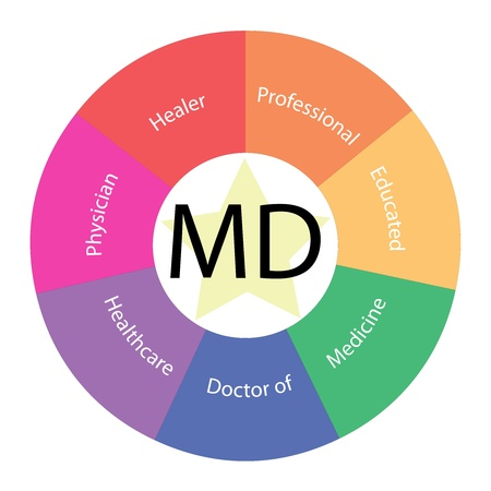 healer: A MD circular concept with great terms around the center including doctor, medicine, healer, physician, healthcare and more with a yellow star in the middle Stock Photo