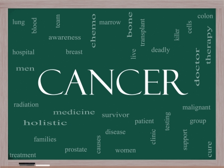 colon cancer: Cancer Word Cloud Concept on a Blackboard with great terms such as disease, chemo, survivor, patient, doctor and more  Stock Photo