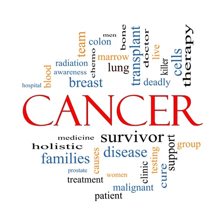 Cancer Word Cloud Concept with great terms such as disease, chemo, survivor, patient, doctor and more  photo