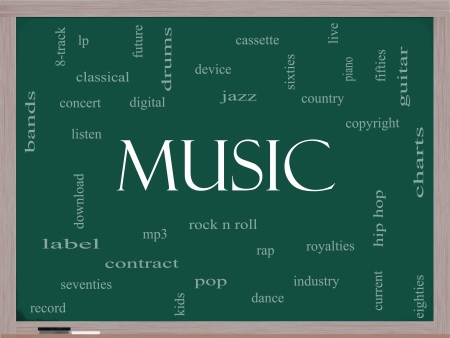 Music Word Cloud Concept on a Blackboard with great terms such as rock n roll, rap, pop, download, lp and more  photo