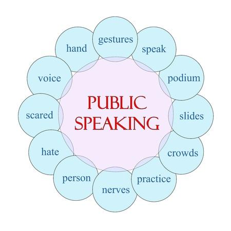 대중 연설 개념 무서운, 말하기, 목소리, 연단, 군중 등 훌륭한 용어로 핑크와 블루의 원형 다이어그램.