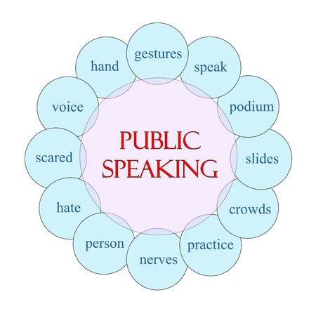 Public Speaking concept circular diagram in pink and blue with great terms such as scared, speak, voice, podium, crowds and more. photo