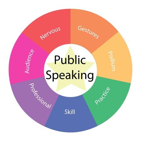 hablar en publico: A Public Speaking concepto circular con condiciones excelentes de todo el centro, incluyendo audiencia y nervioso con una estrella amarilla en el medio