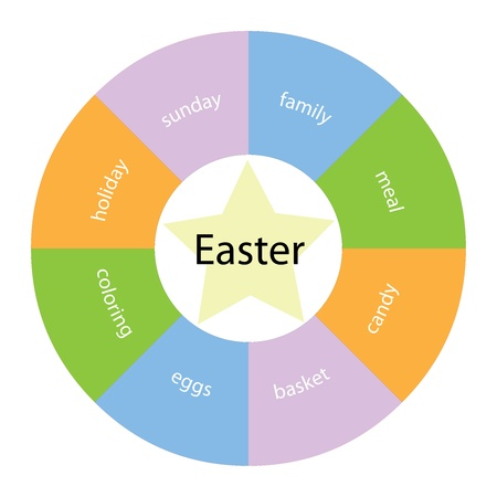 middle easter: An Easter circular concept with great terms around the center including holiday, Sunday and eggs with a yellow star in the middle