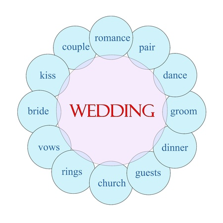 Wedding concept circular diagram in pink and blue with great terms such as romance, couple, kiss, bride, vows and more. photo