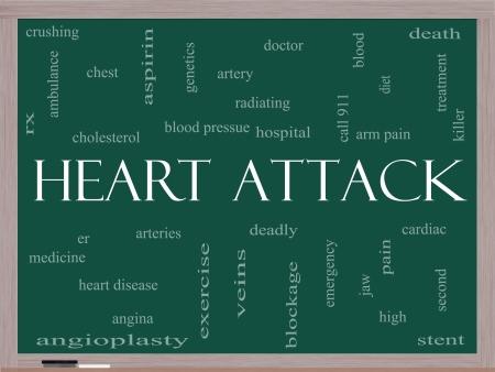 angina: Heart Attack nube de la palabra Concept on a Blackboard con grandes términos tales como enfermedades del corazón, rx, arteria, el médico y más.