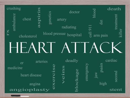 angina: Heart Attack Word Cloud Concept on a Blackboard with great terms such as heart disease, rx, artery, doctor and more. Stock Photo