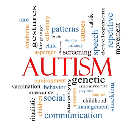 Autism Word Cloud Concept with great terms such as asperger, screening, neuro, social and more.