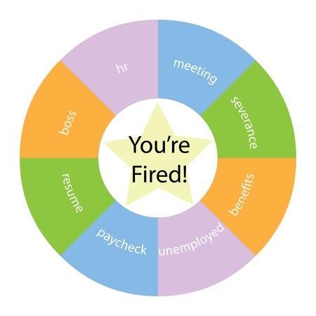 severance: Est�s despedido concepto circular con grandes t�rminos de todo el centro como jefe, hora y cheque con una estrella amarilla en el medio