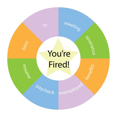 severance: Youre Fired circular concept with great terms around the center including boss, hr and paycheck with a yellow star in the middle Stock Photo