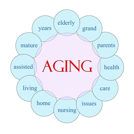 Aging concept circular diagram in pink and blue with great terms such as elderly, nursing, home, issues and more. photo