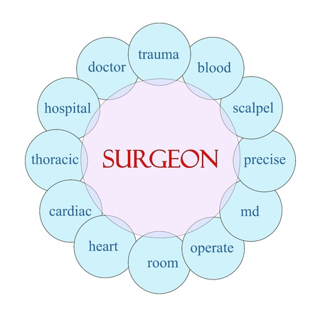 Surgeon concept circular diagram in pink and blue with great terms such as doctor, trauma, blood, scalpel, md and more. Stock Photo - 17801448