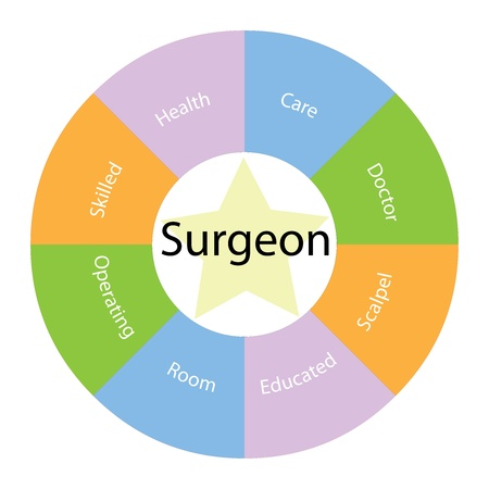 A Surgeon circular concept with great terms around the center including skilled, doctor and scalpel with a yellow star in the middle Stock Photo - 17801433