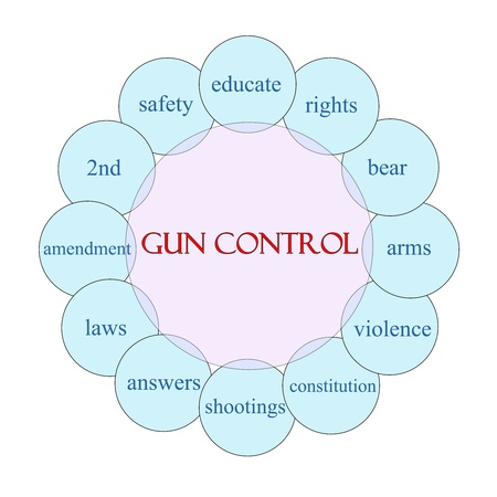 shootings: Gun Control concept circular diagram in pink and blue with great terms such as 2nd, amendment, rights, educate and more.
