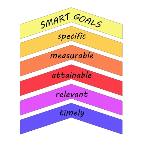 specific: Smart Goals on colorful Up Arrows Concept including specific, measuarable, attainable, relevant and timely. Stock Photo