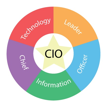 A CIO circular concept with great terms around the center including technology and leader with a yellow star in the middle Stock Photo