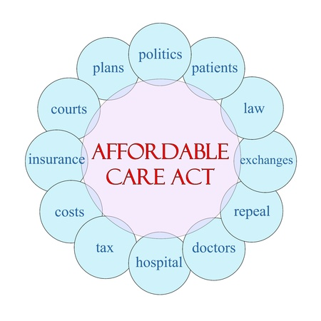affordable: Affordable Care Act concept circular diagram in pink and blue with great terms such as doctors, exchanges, insurance, costs and more. Stock Photo