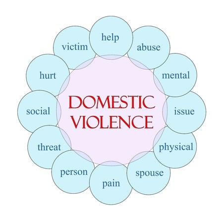 Huiselijk geweld concept van circulaire diagram in roze en blauw met grote termen als slachtoffer, hulp, mishandeling, pijn, echtgenoot en meer.